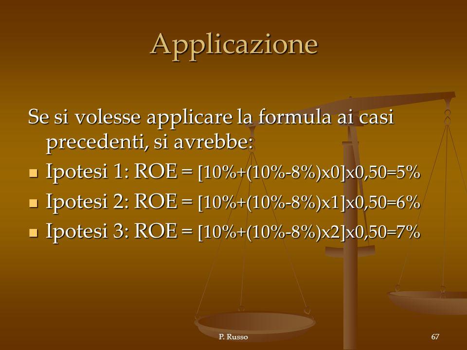 Applicazione Se si volesse applicare la formula ai casi precedenti, si avrebbe: Ipotesi 1: ROE = [10%+(10%-8%)x0]x0,50=5%